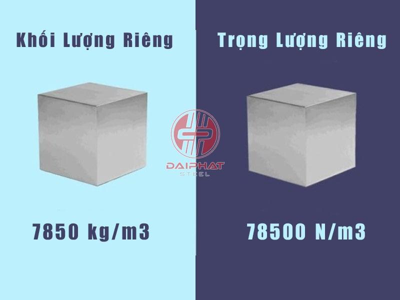 Khối lượng riêng và trọng lượng riêng của thép